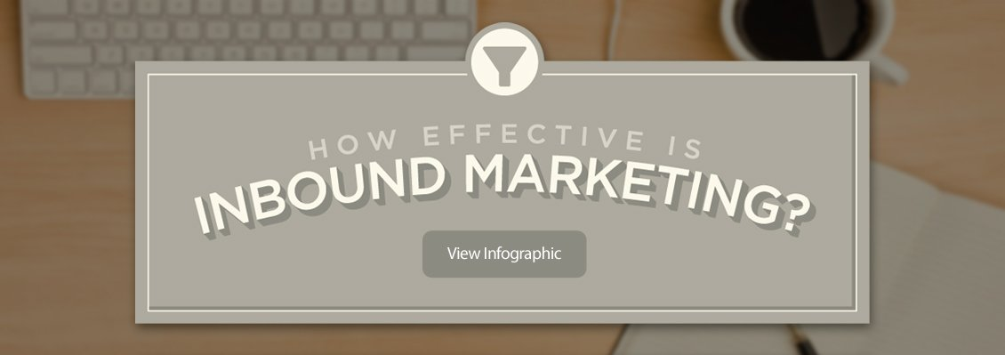 How Effective is Inbound Marketing Infographic