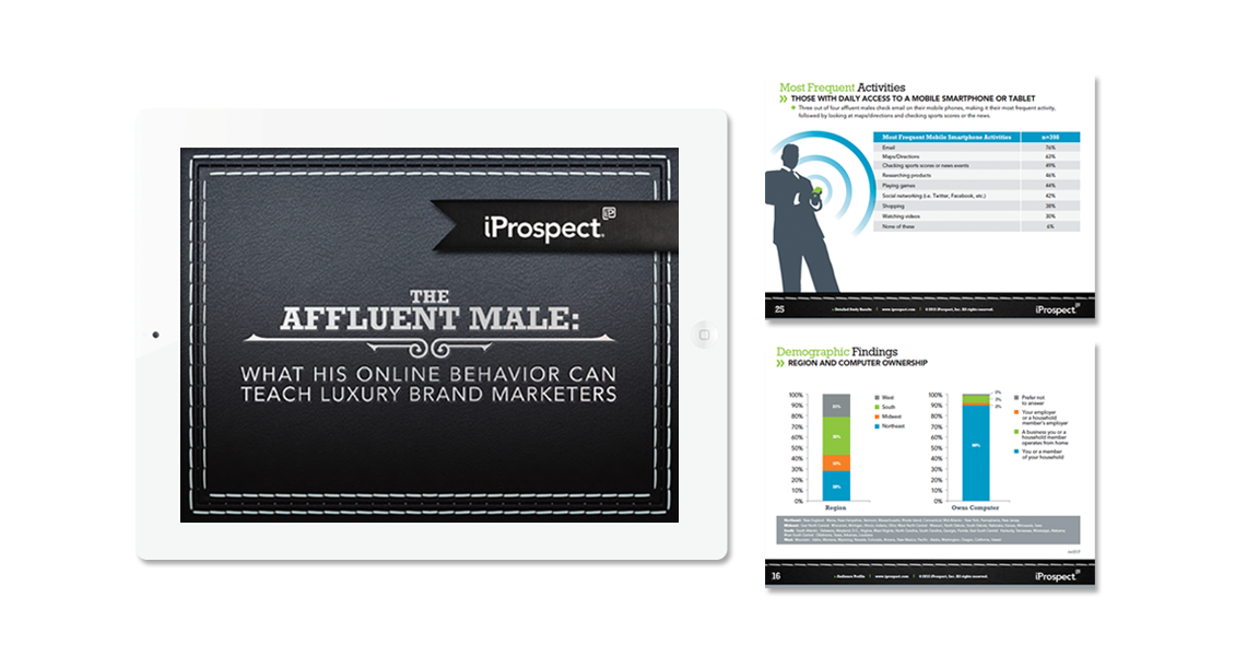 iProspect the affluent male