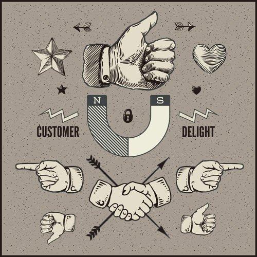 B2B Customer Delight