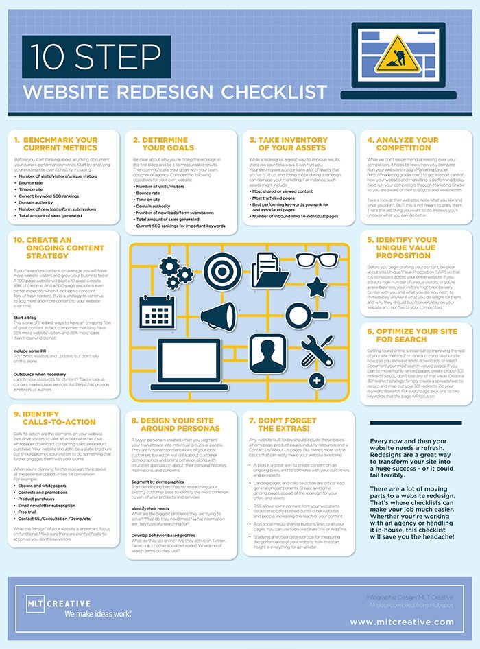 B2B website redesign checklist infographic