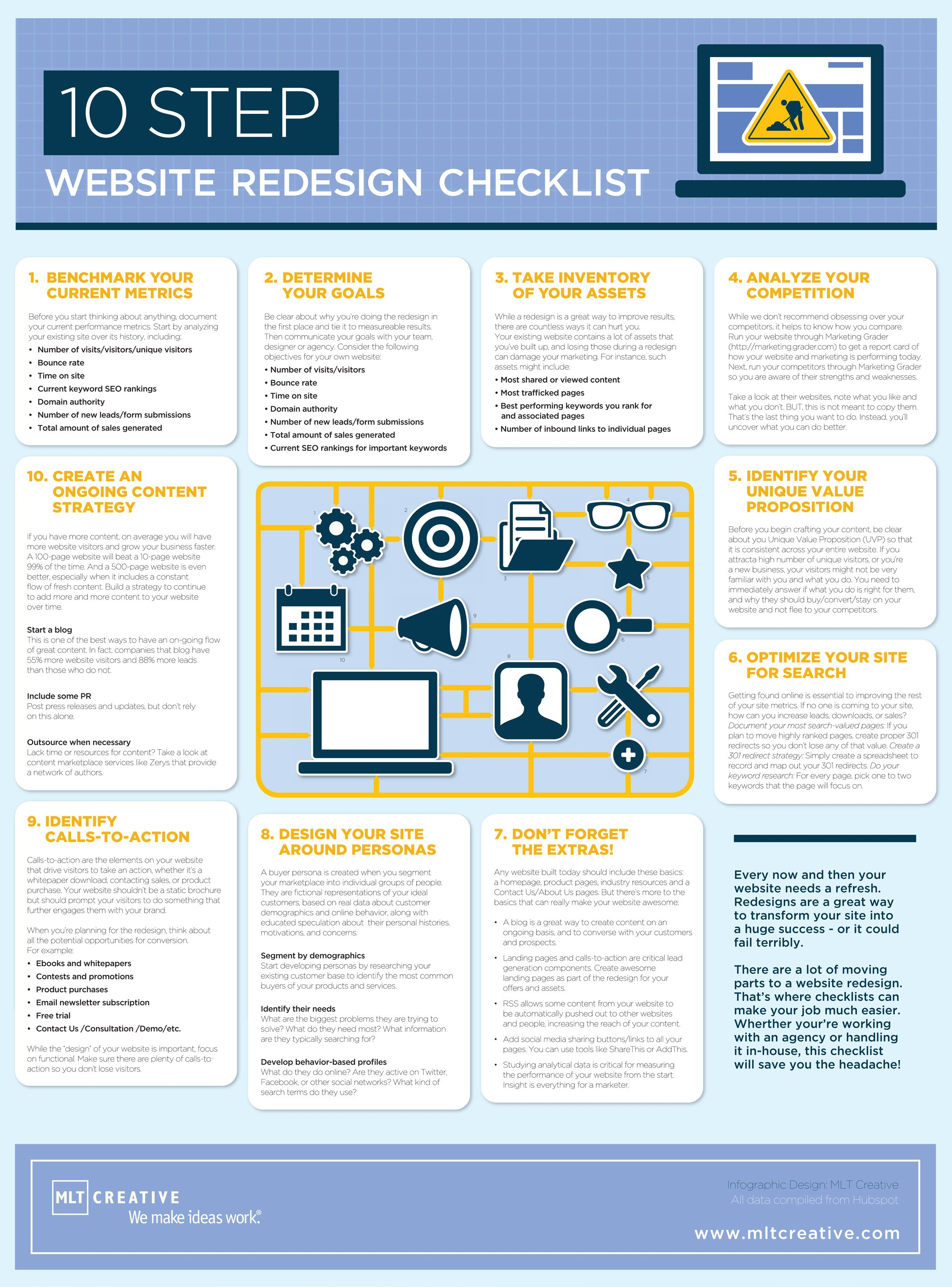 10 Step By Step Spring Makeup Tutorials For Beginners 2016: The Ten-Step Checklist For A Better B2B Website Redesign