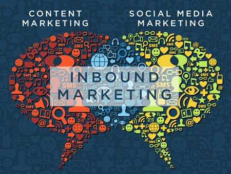 content marketing, social media marketing and inbound marketing