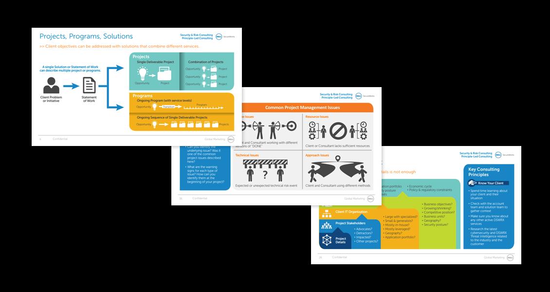 Dell Secureworks PLC presentation