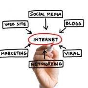 internet hub