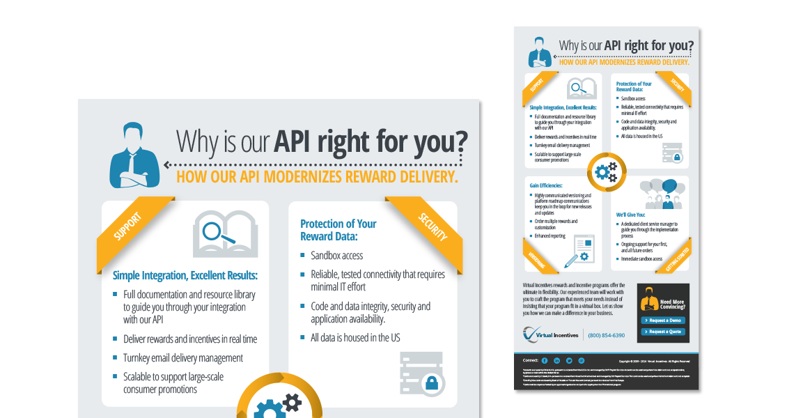 Virtual Incentives Why is our API right for you? infographic