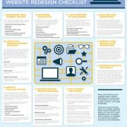 b2b website redesign checklist