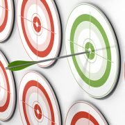 hitting the b2b marketing target