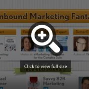 b2b inbound marketing fantasy team