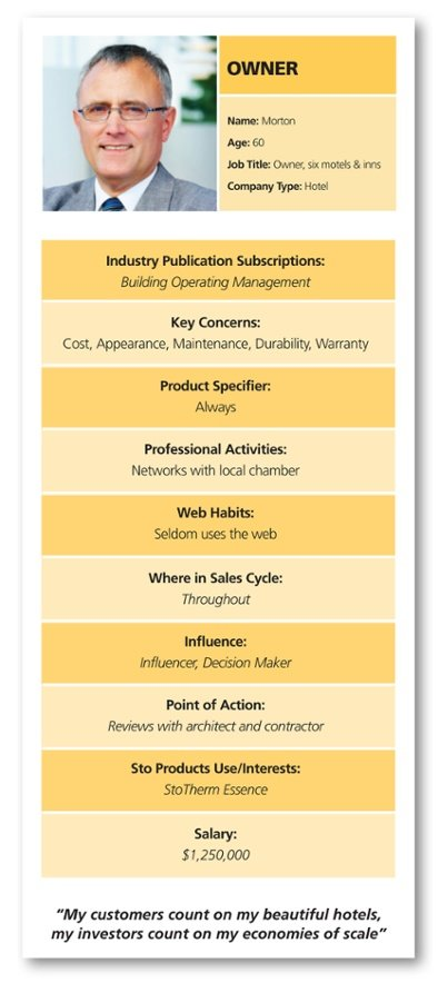 B2B Buyer persona profile - owner