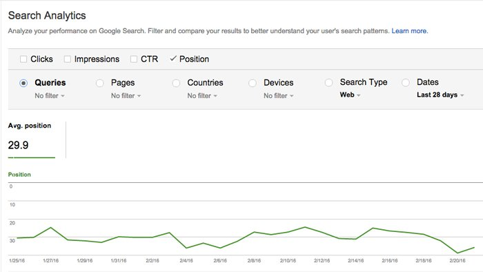 A screen shot of Google Search Console Search Traffic > Search Analytics Report