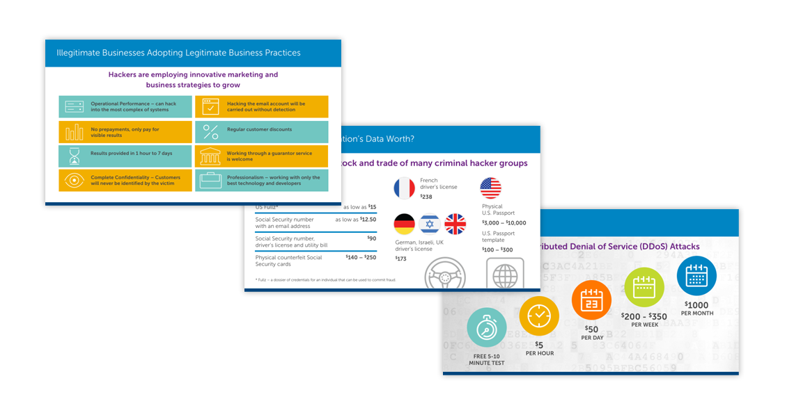 Dell SecureWorks Underground Hacker Marketplace Report PowerPoint
